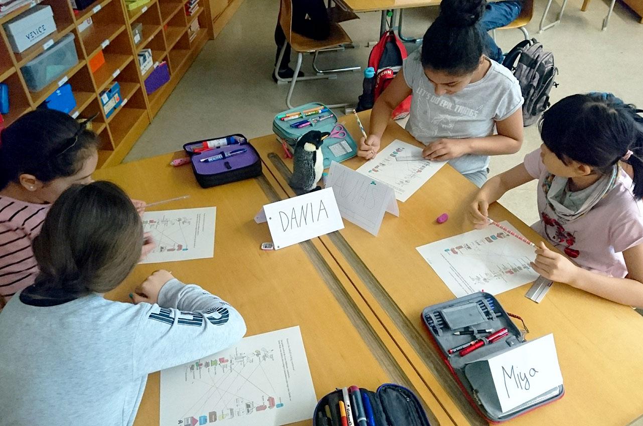 Umweltbildung für Kinder und Jugendliche im Großraum München